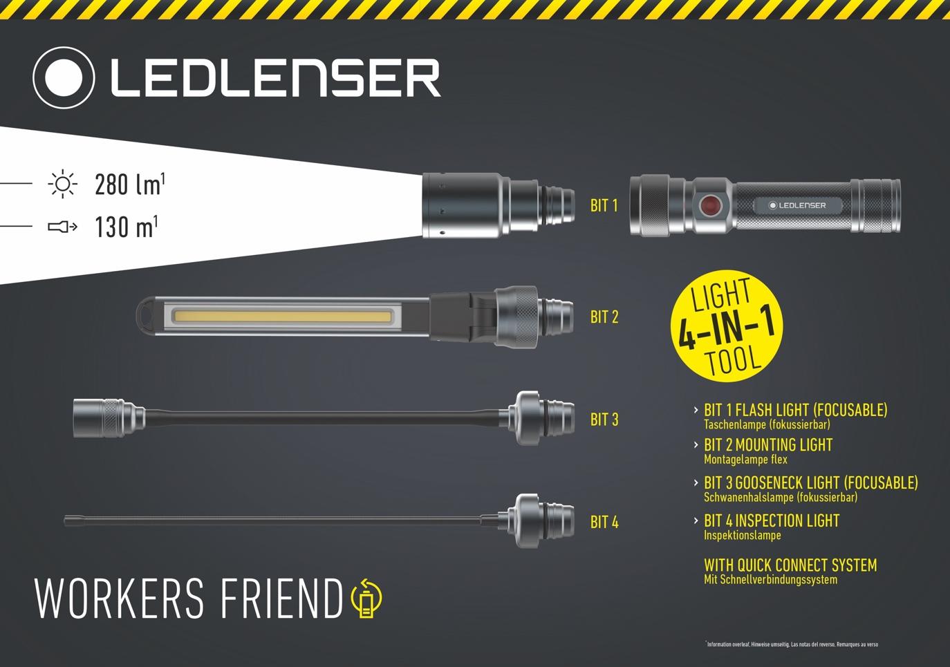 Workers Friend von LEDLENSER